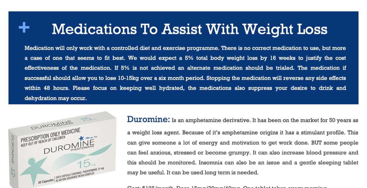 medication list obesity surgery wa